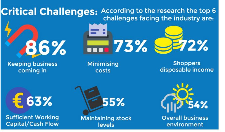 hardware merchants challenges
