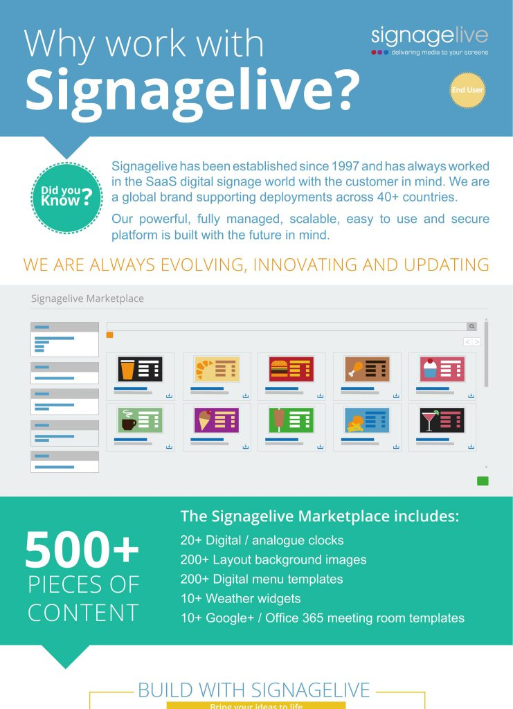 Signage live visual display