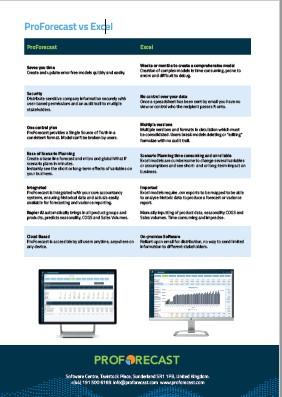 Excel Cashflow forecasting
